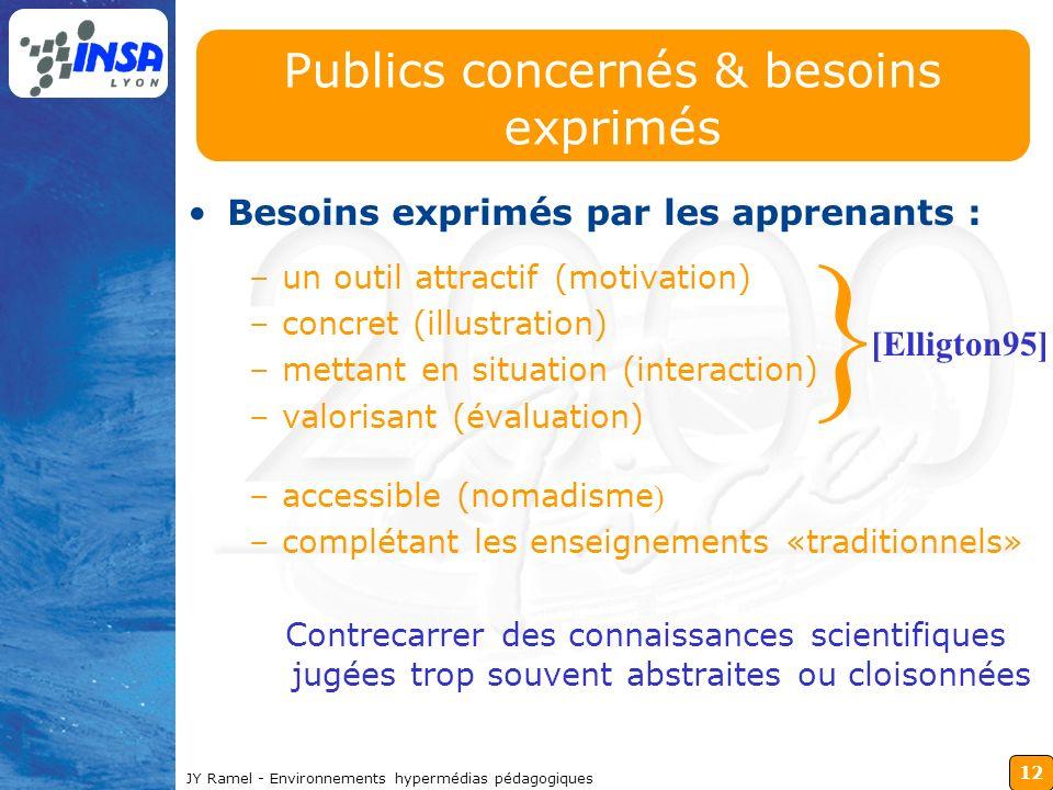 12 JY Ramel - Environnements hypermédias pédagogiques Publics concernés & besoins exprimés Besoins exprimés par les apprenants : –un outil attractif (