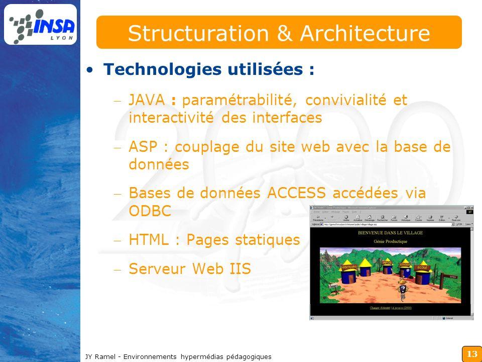 13 JY Ramel - Environnements hypermédias pédagogiques Structuration & Architecture Technologies utilisées : JAVA : paramétrabilité, convivialité et in