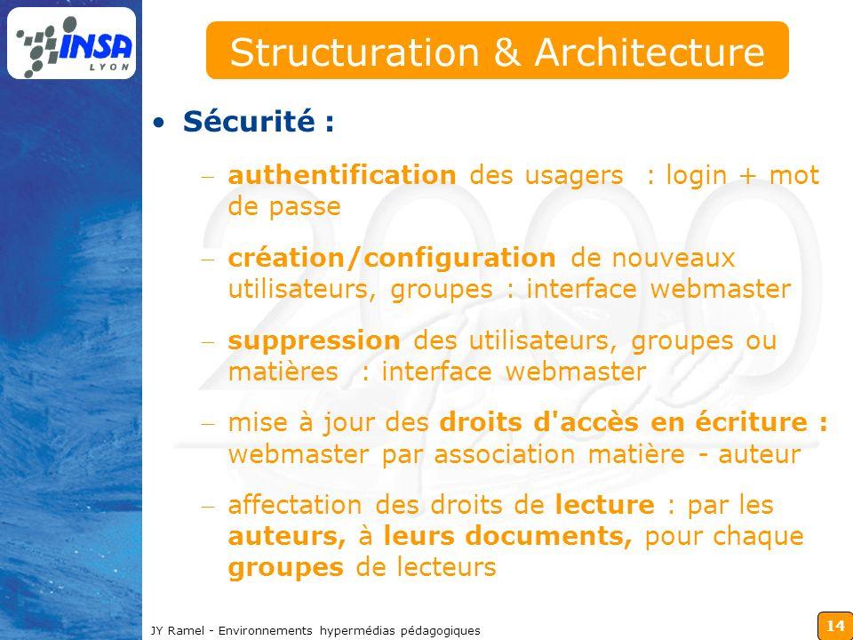 14 JY Ramel - Environnements hypermédias pédagogiques Structuration & Architecture Sécurité : authentification des usagers : login + mot de passe créa