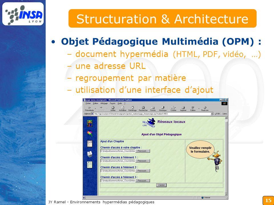 15 JY Ramel - Environnements hypermédias pédagogiques Structuration & Architecture Objet Pédagogique Multimédia (OPM) : –document hypermédia (HTML, PD