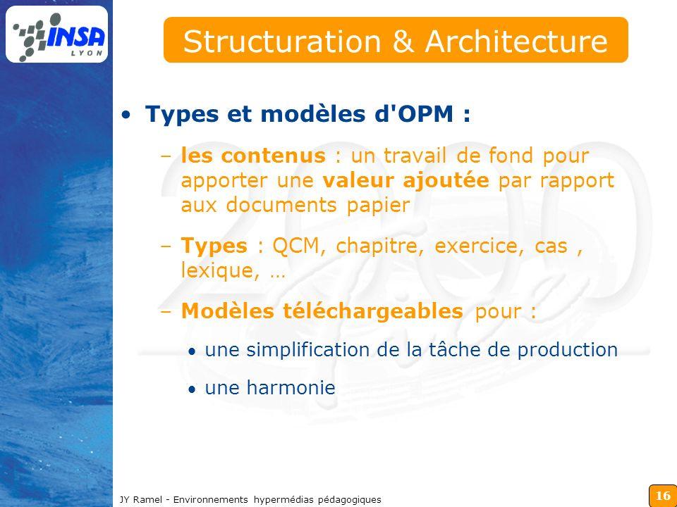 16 JY Ramel - Environnements hypermédias pédagogiques Structuration & Architecture Types et modèles d'OPM : –les contenus : un travail de fond pour ap