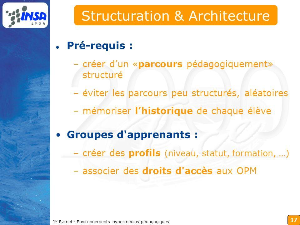 17 JY Ramel - Environnements hypermédias pédagogiques Structuration & Architecture Pré-requis : –créer dun «parcours pédagogiquement» structuré –évite