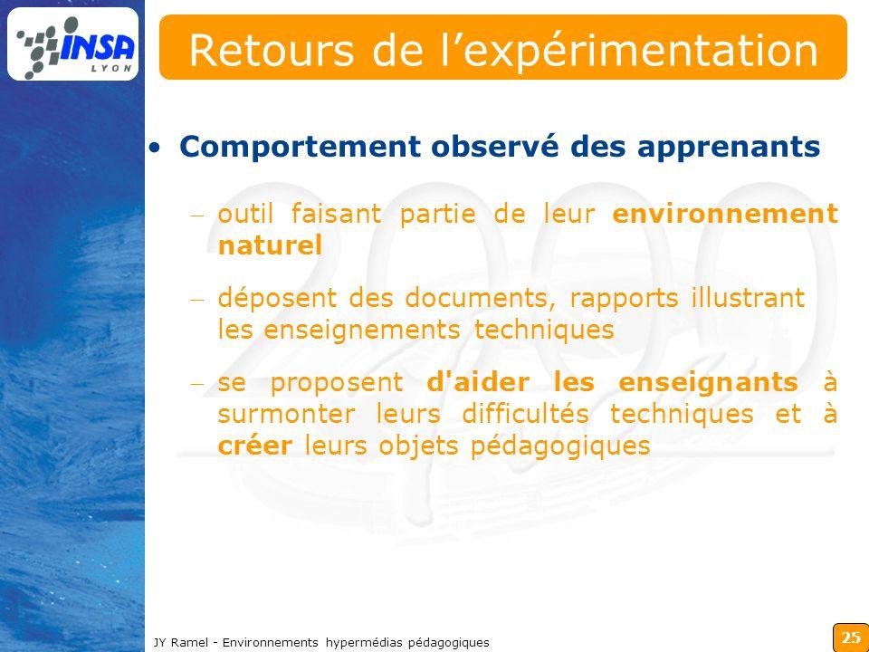 25 JY Ramel - Environnements hypermédias pédagogiques Retours de lexpérimentation Comportement observé des apprenants outil faisant partie de leur env