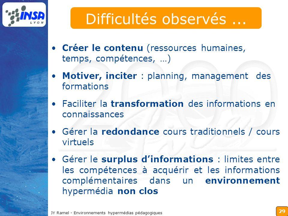 29 JY Ramel - Environnements hypermédias pédagogiques Difficultés observés... Créer le contenu (ressources humaines, temps, compétences, …) Motiver, i