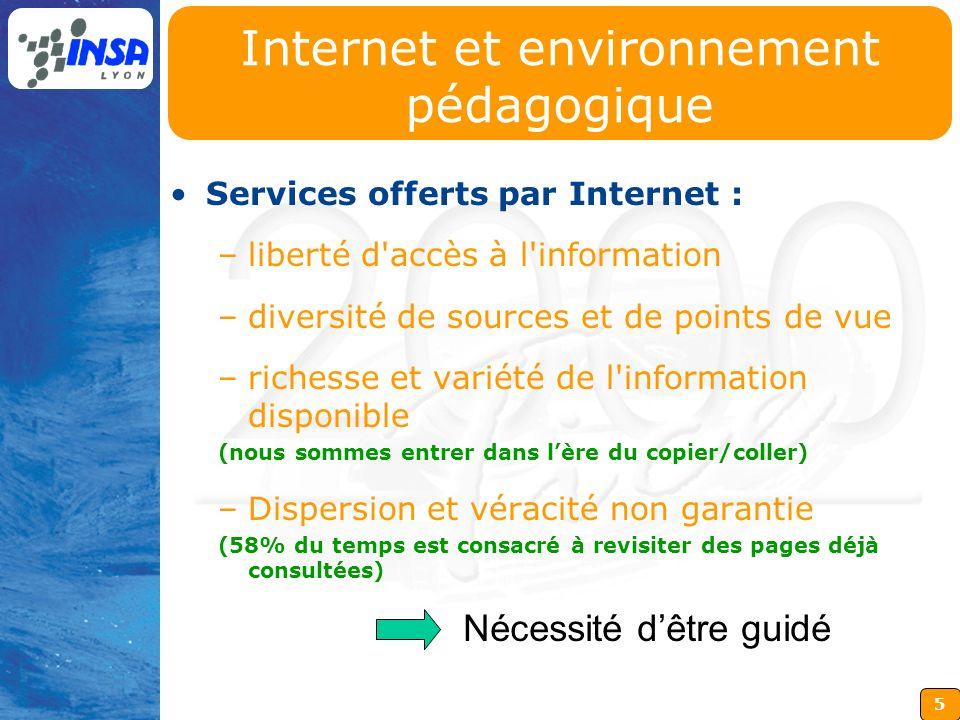 5 Nécessité dêtre guidé Internet et environnement pédagogique Services offerts par Internet : –liberté d'accès à l'information –diversité de sources e