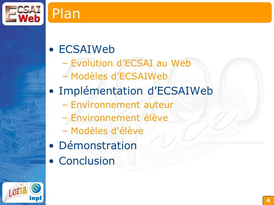 4 Plan ECSAIWeb –Evolution dECSAI au Web –Modèles dECSAIWeb Implémentation dECSAIWeb –Environnement auteur –Environnement élève –Modèles d élève Démonstration Conclusion