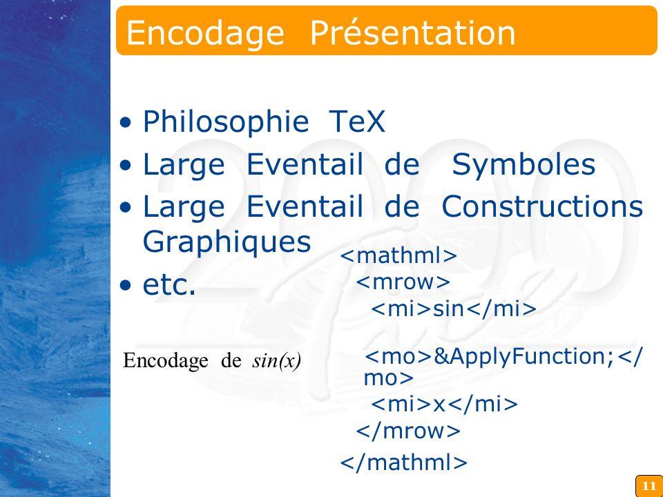 11 Encodage Présentation Philosophie TeX Large Eventail de Symboles Large Eventail de Constructions Graphiques etc. sin  x Encodage de