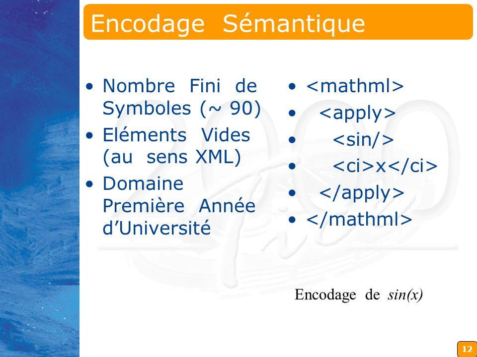 12 Encodage de sin(x) Encodage Sémantique Nombre Fini de Symboles (~ 90) Eléments Vides (au sens XML) Domaine Première Année dUniversité x