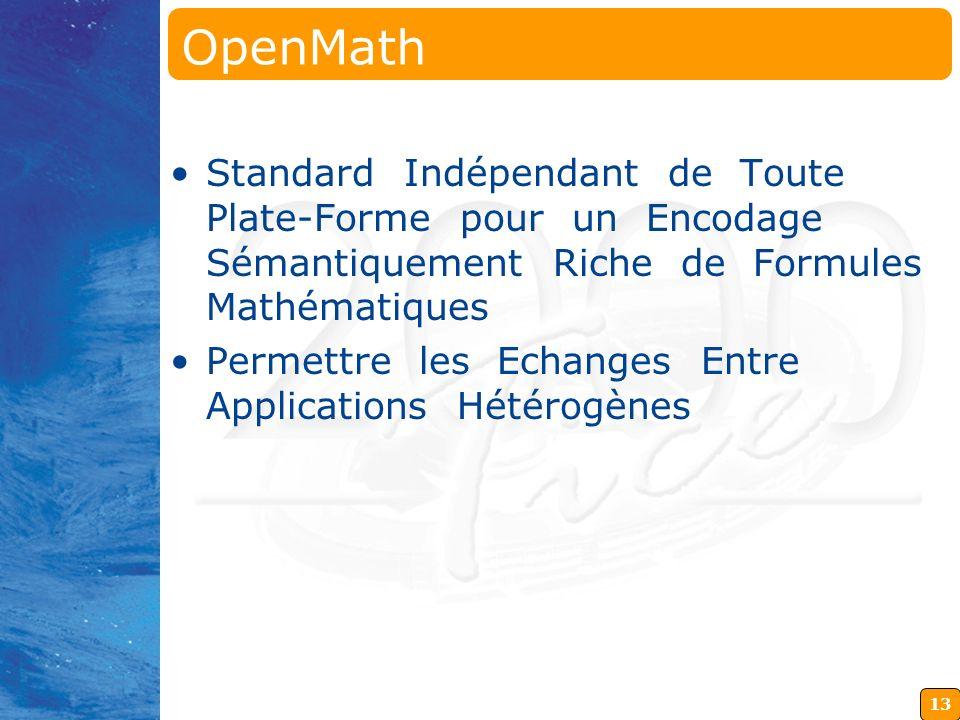 13 OpenMath Standard Indépendant de Toute Plate-Forme pour un Encodage Sémantiquement Riche de Formules Mathématiques Permettre les Echanges Entre App