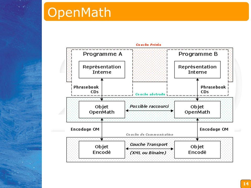 14 OpenMath