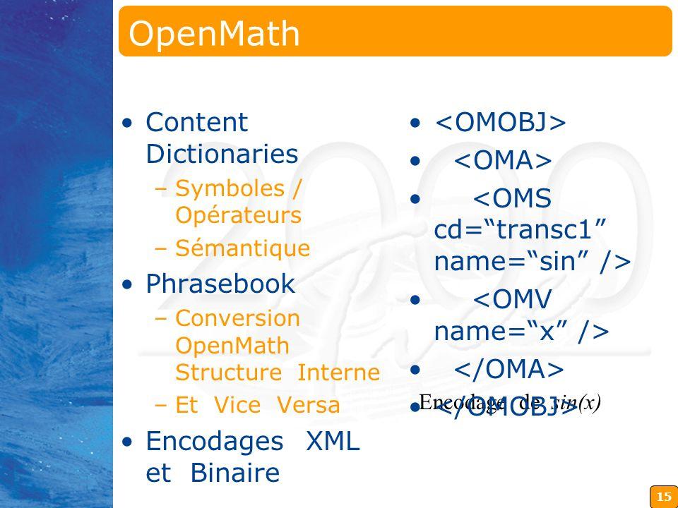 15 Encodage de sin(x) OpenMath Content Dictionaries –Symboles / Opérateurs –Sémantique Phrasebook –Conversion OpenMath Structure Interne –Et Vice Versa Encodages XML et Binaire