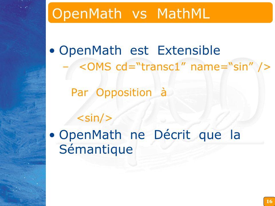 16 OpenMath vs MathML OpenMath est Extensible – Par Opposition à OpenMath ne Décrit que la Sémantique