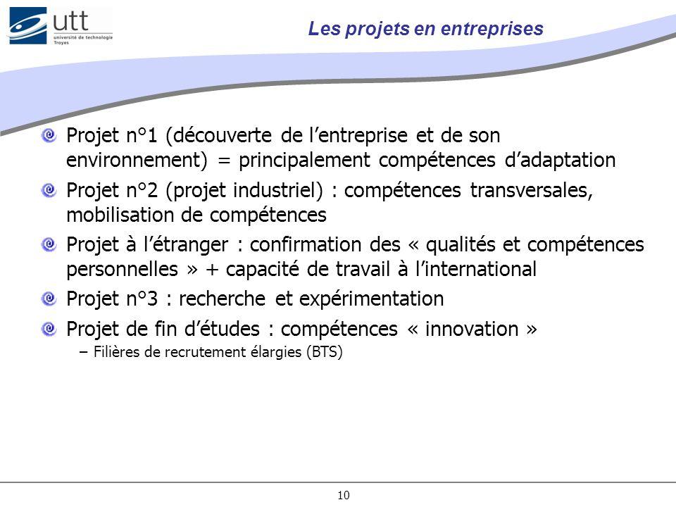 10 Les projets en entreprises Projet n°1 (découverte de lentreprise et de son environnement) = principalement compétences dadaptation Projet n°2 (proj