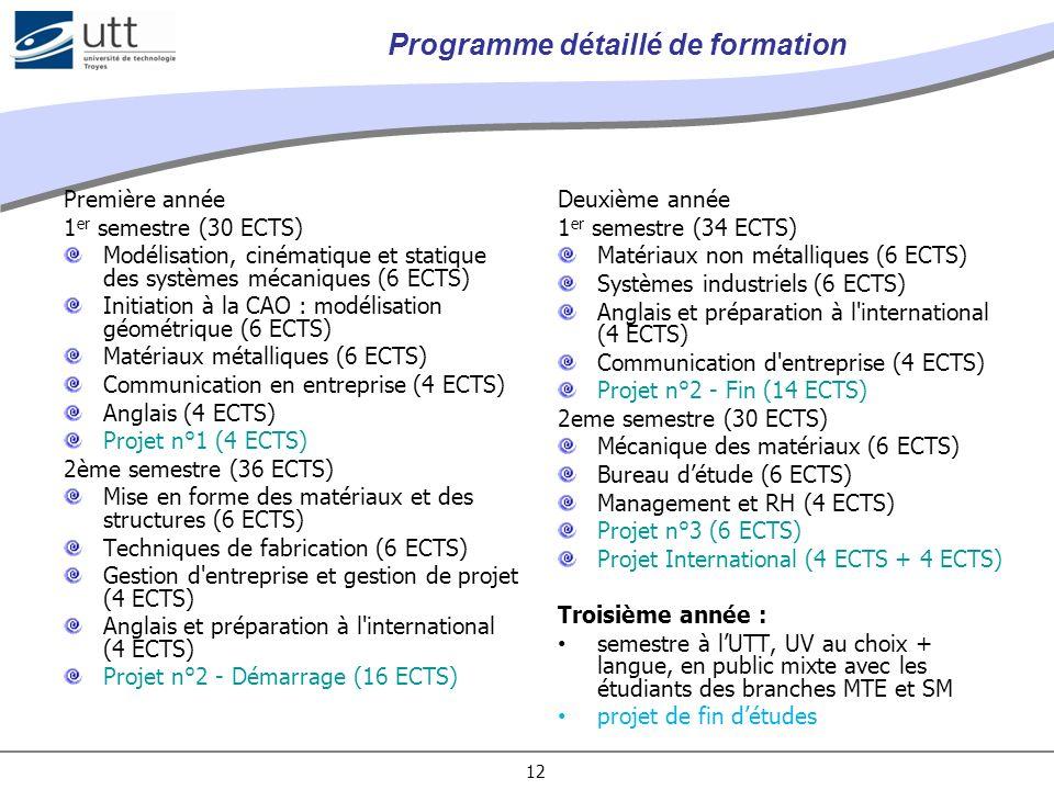 12 Programme détaillé de formation Première année 1 er semestre (30 ECTS) Modélisation, cinématique et statique des systèmes mécaniques (6 ECTS) Initi