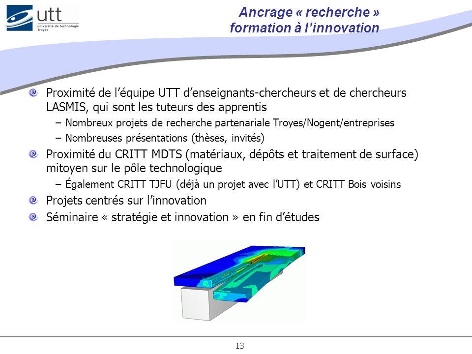 13 Ancrage « recherche » formation à linnovation Proximité de léquipe UTT denseignants-chercheurs et de chercheurs LASMIS, qui sont les tuteurs des ap