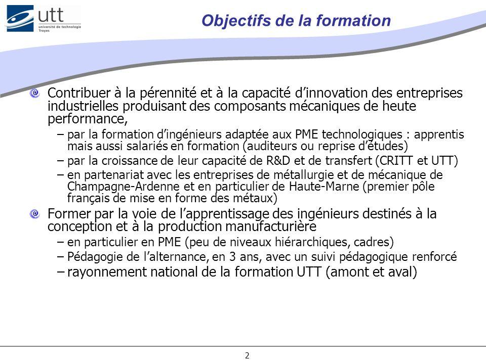 2 Objectifs de la formation Contribuer à la pérennité et à la capacité dinnovation des entreprises industrielles produisant des composants mécaniques