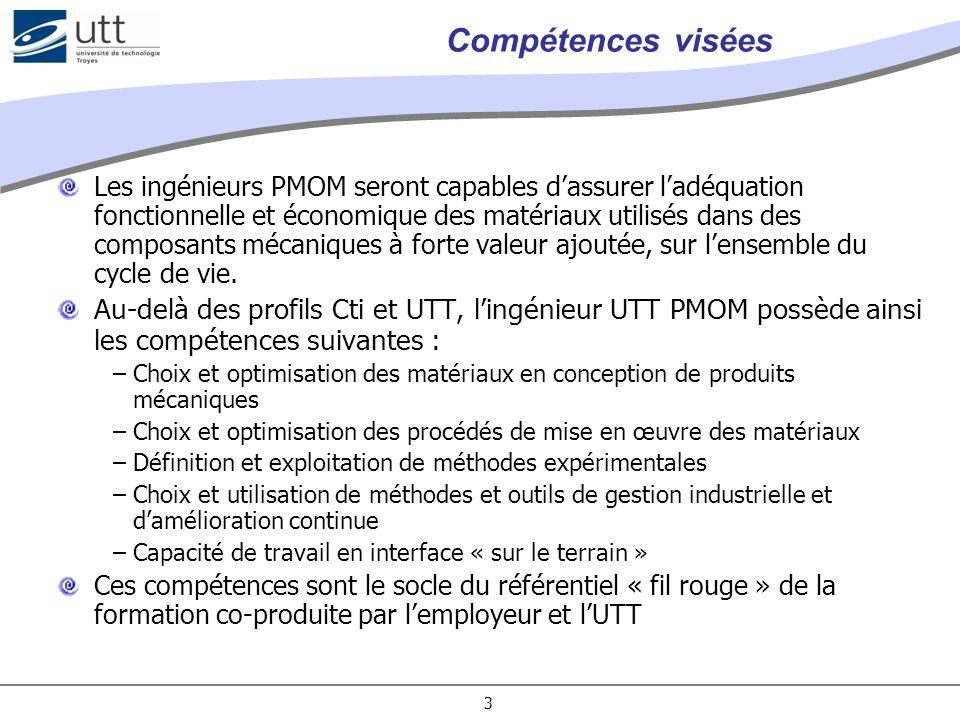 3 Compétences visées Les ingénieurs PMOM seront capables dassurer ladéquation fonctionnelle et économique des matériaux utilisés dans des composants m