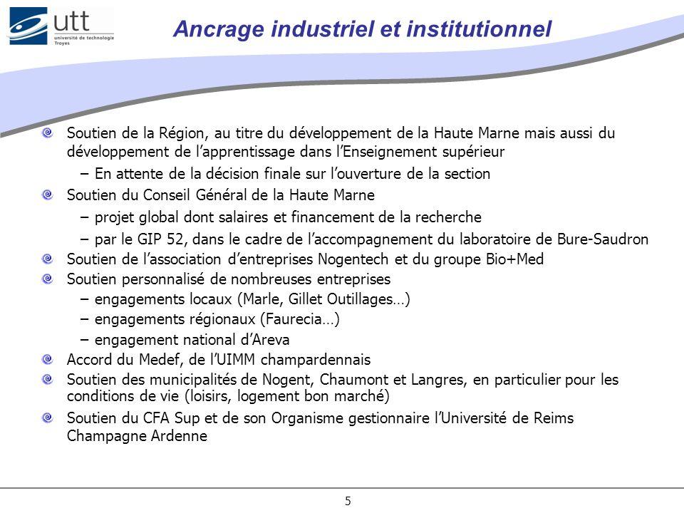 5 Ancrage industriel et institutionnel Soutien de la Région, au titre du développement de la Haute Marne mais aussi du développement de lapprentissage