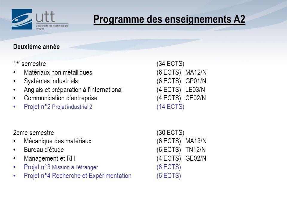 Deuxième année 1 er semestre (34 ECTS) Matériaux non métalliques (6 ECTS)MA12/N Systèmes industriels(6 ECTS)GP01/N Anglais et préparation à l international (4 ECTS)LE03/N Communication d entreprise (4 ECTS)CE02/N Projet n°2 Projet industriel 2 (14 ECTS) 2eme semestre (30 ECTS) Mécanique des matériaux (6 ECTS)MA13/N Bureau détude (6 ECTS)TN12/N Management et RH (4 ECTS)GE02/N Projet n°3 Mission à létranger (8 ECTS) Projet n°4 Recherche et Expérimentation(6 ECTS) Programme des enseignements A2