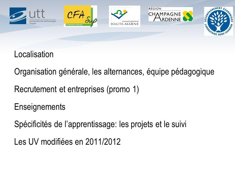Localisation Organisation générale, les alternances, équipe pédagogique Recrutement et entreprises (promo 1) Enseignements Spécificités de lapprentissage: les projets et le suivi Les UV modifiées en 2011/2012