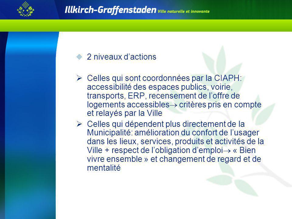 2 niveaux dactions Celles qui sont coordonnées par la CIAPH: accessibilité des espaces publics, voirie, transports, ERP, recensement de loffre de loge