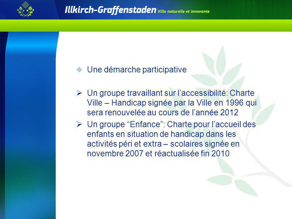 Une démarche participative Un groupe travaillant sur laccessibilité: Charte Ville – Handicap signée par la Ville en 1996 qui sera renouvelée au cours