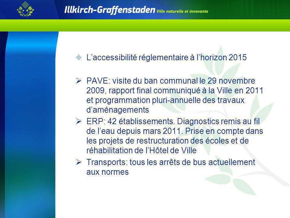 Laccessibilité réglementaire à lhorizon 2015 PAVE: visite du ban communal le 29 novembre 2009, rapport final communiqué à la Ville en 2011 et programm