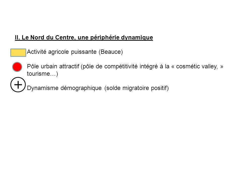 II. Le Nord du Centre, une périphérie dynamique Activité agricole puissante (Beauce) Pôle urbain attractif (pôle de compétitivité intégré à la « cosmé