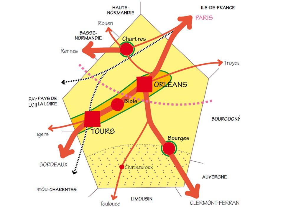 Loire HAUTE NORMANDIE PAYS DE LA LOIRE POITOU CHARENTE LIMOUSIN AUVERGNE BOURGOGNE ILE DE FRANCE CENTRE TOURS ORLEANS Chartres Bourges Blois Paris BASSE NORMANDIE Sologne Châteauroux