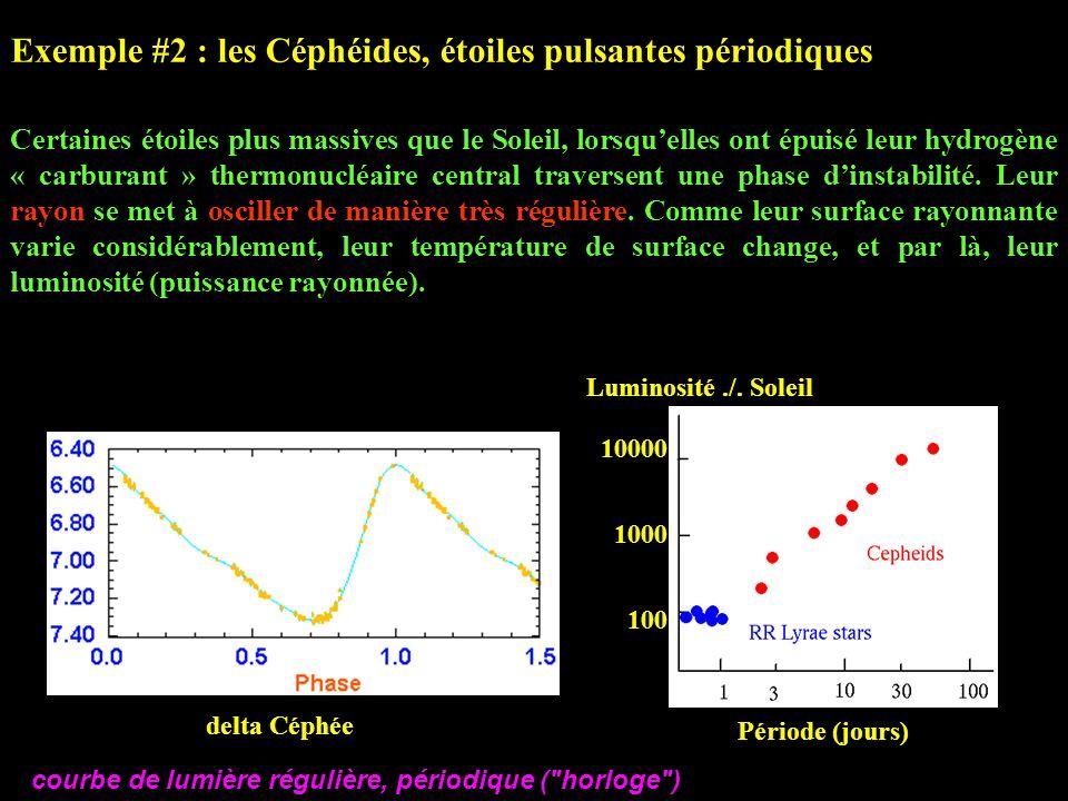 Exemple #2 : les Céphéides, étoiles pulsantes périodiques Certaines étoiles plus massives que le Soleil, lorsquelles ont épuisé leur hydrogène « carbu