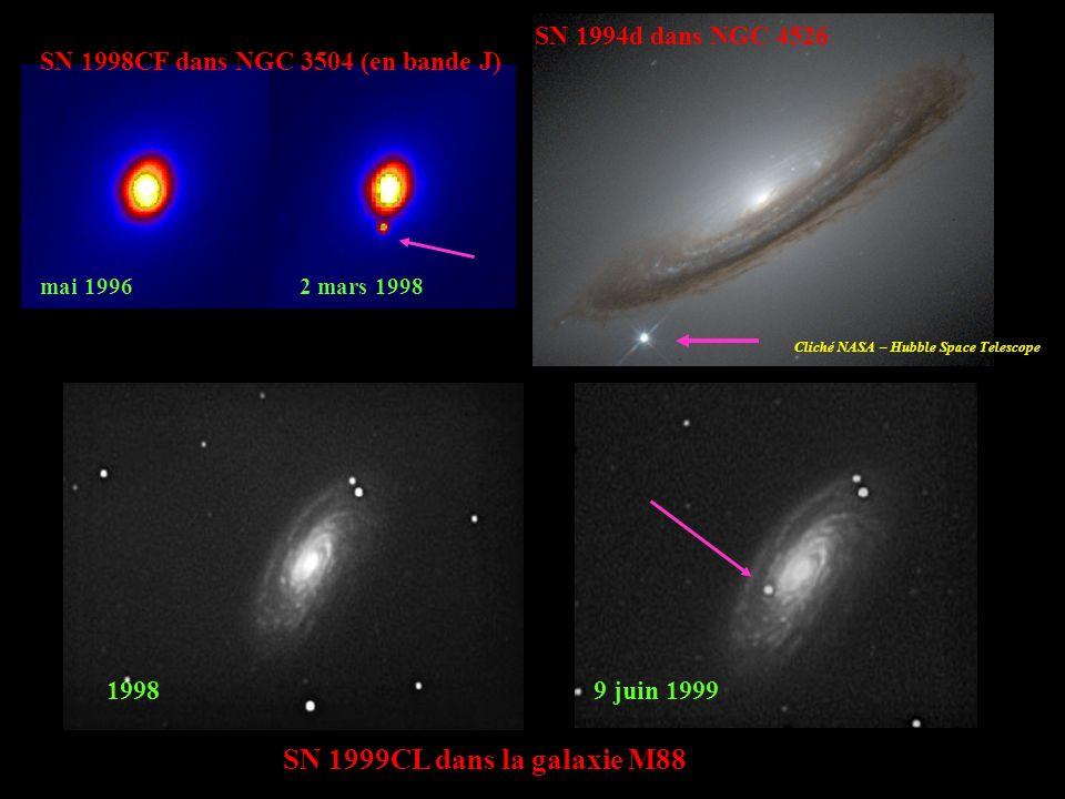 19989 juin 1999 SN 1999CL dans la galaxie M88 Cliché NASA – Hubble Space Telescope mai 19962 mars 1998 SN 1998CF dans NGC 3504 (en bande J) SN 1994d d