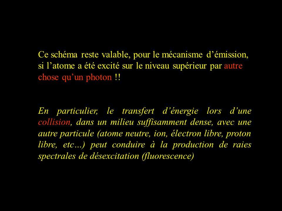 Émission et absorption dans les milieux dilués.