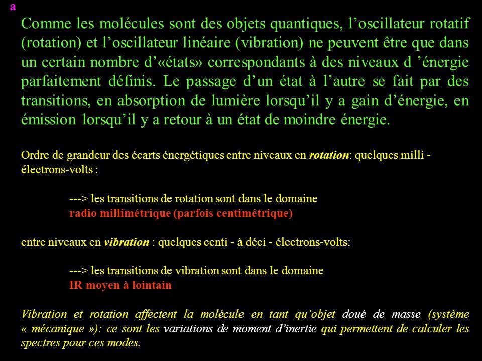 Comme les molécules sont des objets quantiques, loscillateur rotatif (rotation) et loscillateur linéaire (vibration) ne peuvent être que dans un certa
