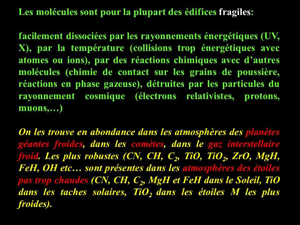 Les molécules sont pour la plupart des édifices fragiles: facilement dissociées par les rayonnements énergétiques (UV, X), par la température (collisi