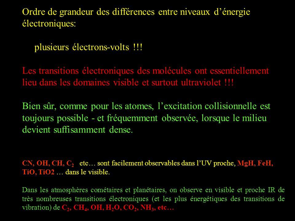 Ordre de grandeur des différences entre niveaux dénergie électroniques: plusieurs électrons-volts !!! Les transitions électroniques des molécules ont