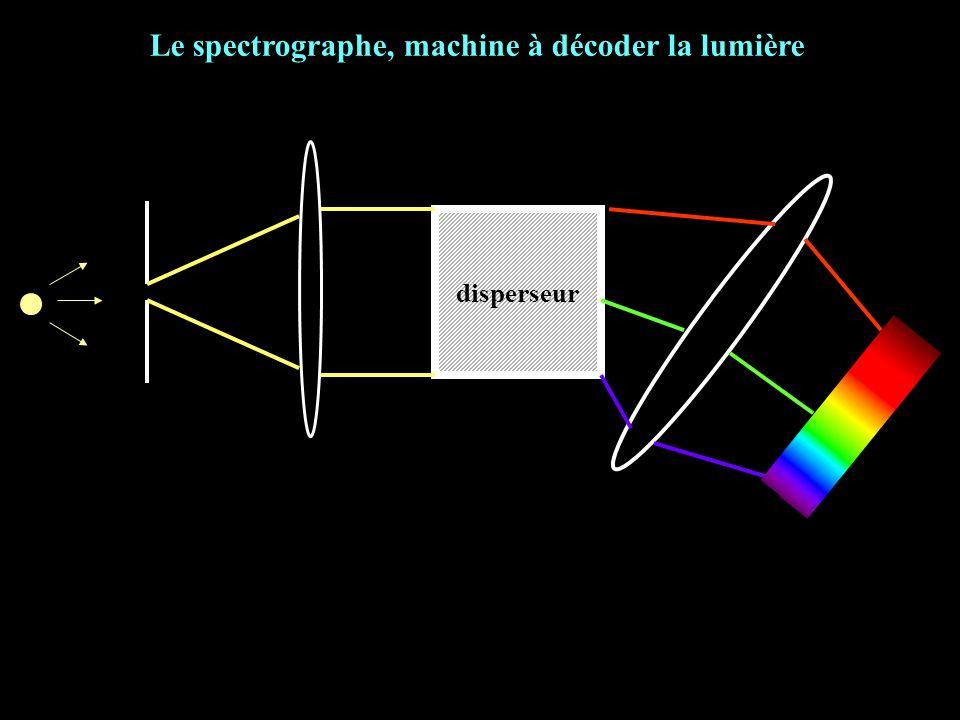 disperseur Le spectrographe, machine à décoder la lumière