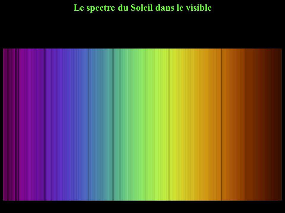 Le spectre du Soleil dans le visible