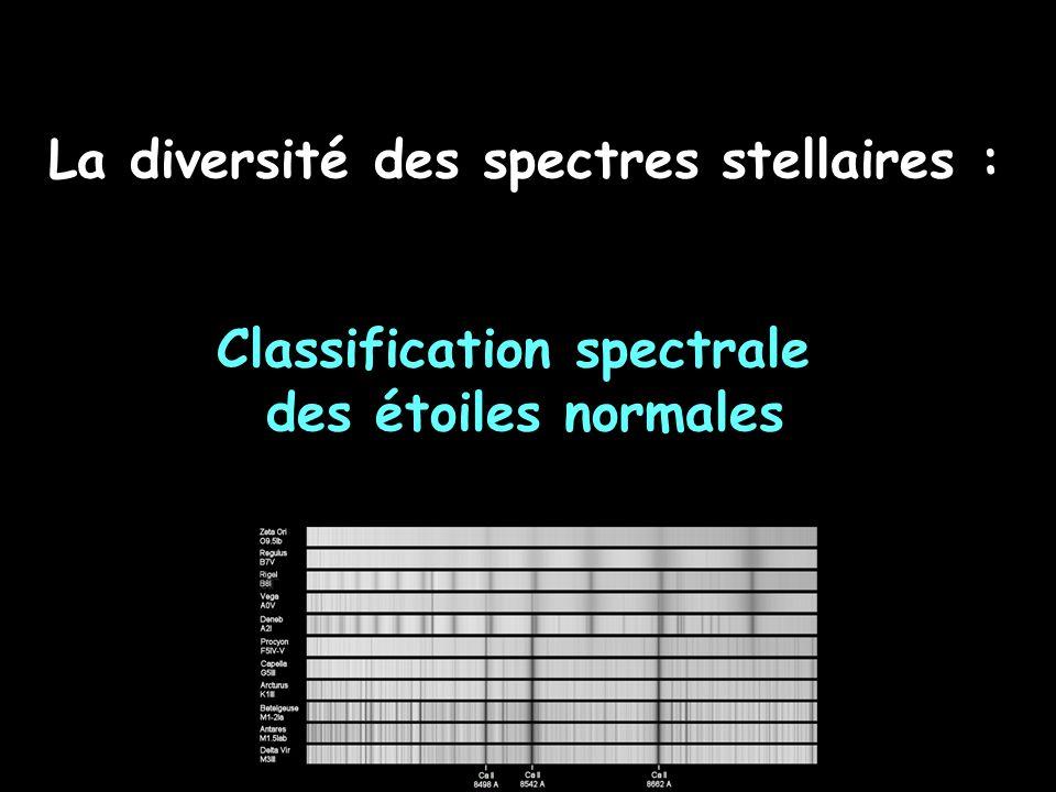 La diversité des spectres stellaires : Classification spectrale des étoiles normales