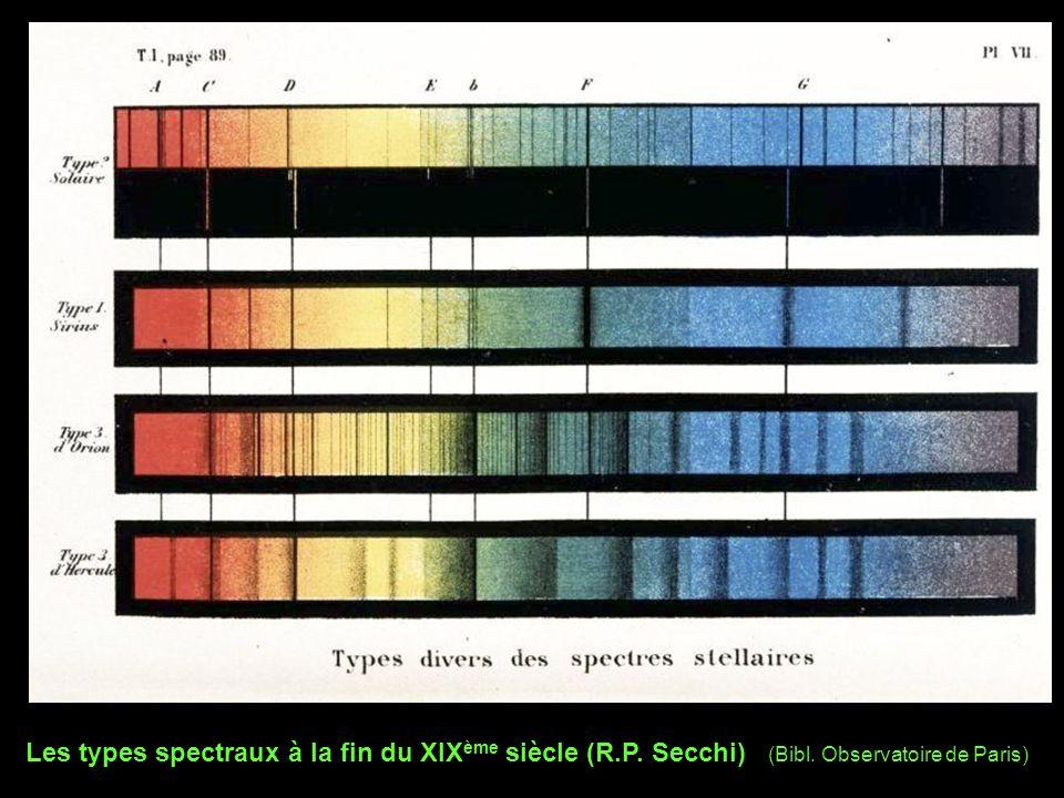 Les types spectraux à la fin du XIX ème siècle (R.P. Secchi) (Bibl. Observatoire de Paris)