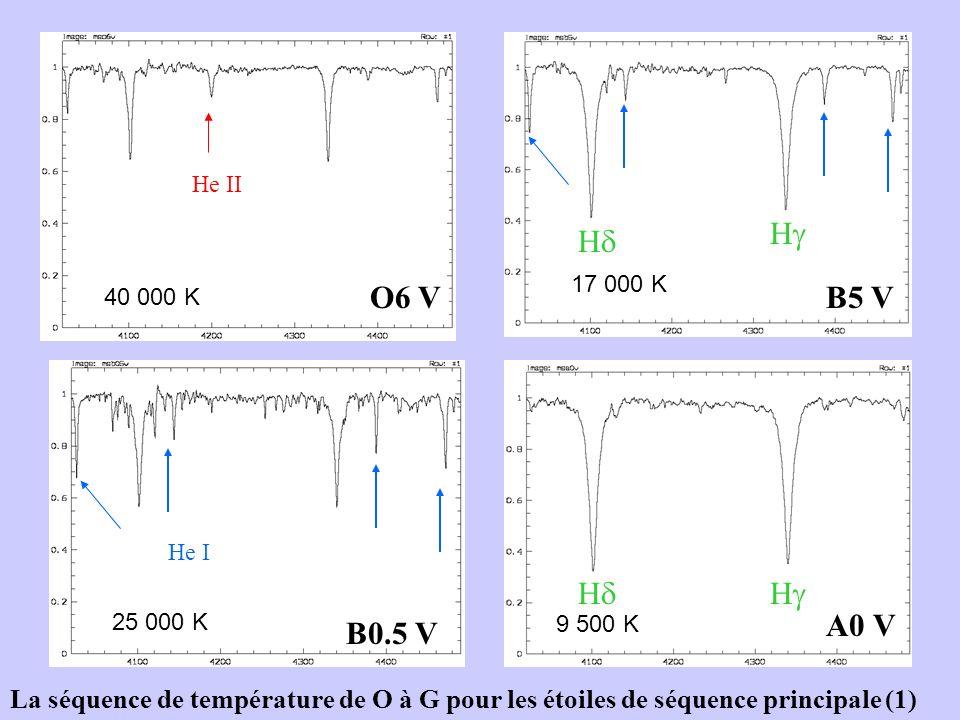 O6 V B0.5 V B5 V A0 V He II He I H H H H La séquence de température de O à G pour les étoiles de séquence principale (1) 40 000 K 25 000 K 17 000 K 9