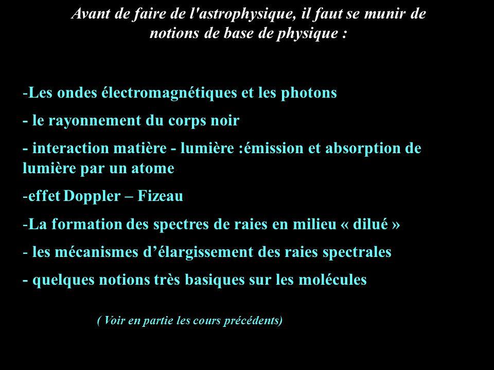 Des rayons gamma aux ondes radio, les propriétés fondamentales sont les mêmes, analogues à celles de la lumière visible, et les ondes observées ne diffèrent que par leur fréquence En particulier, leur vitesse de propagation dans le vide est une constante fondamentale de la physique, c = 299792 km/s Les échanges dénergie entre les systèmes atomiques (atomes, ions, molécules) et le milieu extérieur se font essentiellement grâce aux ondes électromagnétiques A toute onde électromagnétique est associée une particule fondamentale de masse nulle et dénergie h, le photon (« paquet dénergie ») Les systèmes atomiques échangent de lénergie avec lextérieur par quantités finies correspondant à lénergie de photons Les ondes électromagnétiques / les photons