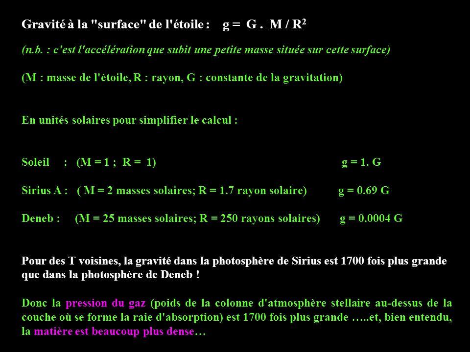 Matière plus dense ===>> perturbations du champ électrique des électrons périphériques des atomes par les atomes voisins ===> modifications des niveaux d énergie d absorption ===> élargissement des raies par effet Stark (H et ions légers) Matière moins dense ===>> taux de collisions inter-atomes plus faible ===> modification des taux de survie d ions avant recombinaison (par ex., Sr +, Ba + et Fe + et abondance renforcée de ces ions dans les géantes / supergéantes) Faible gravité raies plus fines abondances ioniques un peu différentes [Atlas MK]