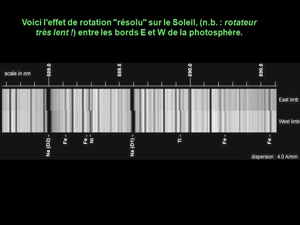 Voici l'effet de rotation