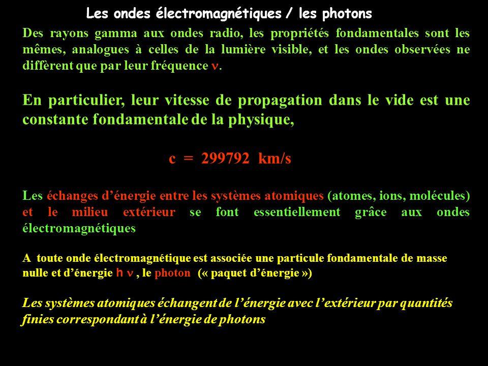 Le rayonnement du Corps Noir « Tout corps chauffé rayonne » : chauffer, cest augmenter la température, cest-à-dire lagitation des atomes ou des molécules du corps que lon chauffe.