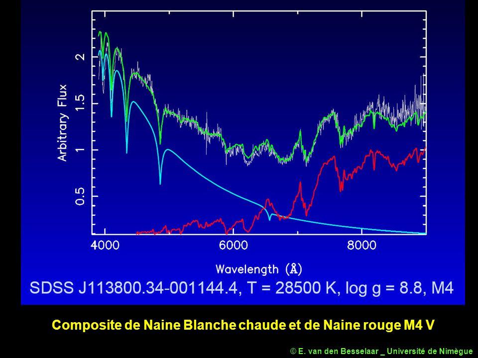 © E. van den Besselaar _ Université de Nimègue Composite de Naine Blanche chaude et de Naine rouge M4 V
