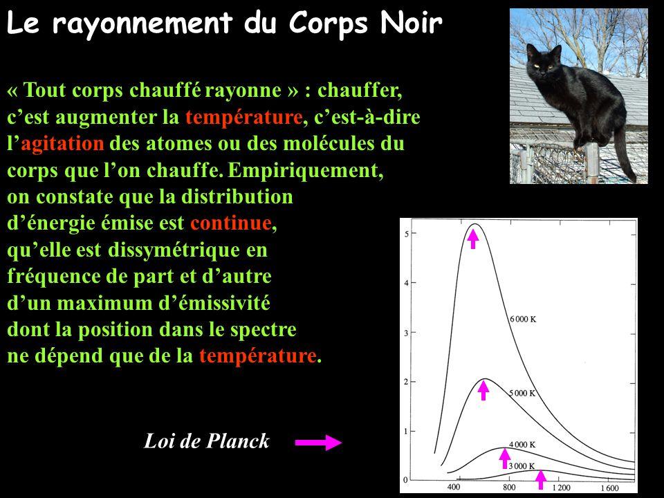 Loi de Wien: la position dans le spectre du maximum de la distribution dénergie électromagnétique rayonnée par un corps noir ne dépend que de la température de celui-ci: max (m) = 2.90 10 –3 / T (K) pour le spectre visible et des en nanomètres, on a: max (nm) = 2.90 10 6 / T (K) Loi de Stefan: lémissivité dun corps noir de température T (intégrale de la courbe de Planck sur lensemble du spectre) est donnée par : E =.