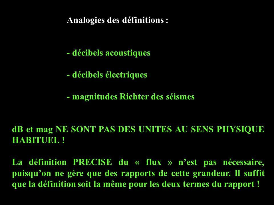 Analogies des définitions : - décibels acoustiques - décibels électriques - magnitudes Richter des séismes dB et mag NE SONT PAS DES UNITES AU SENS PH