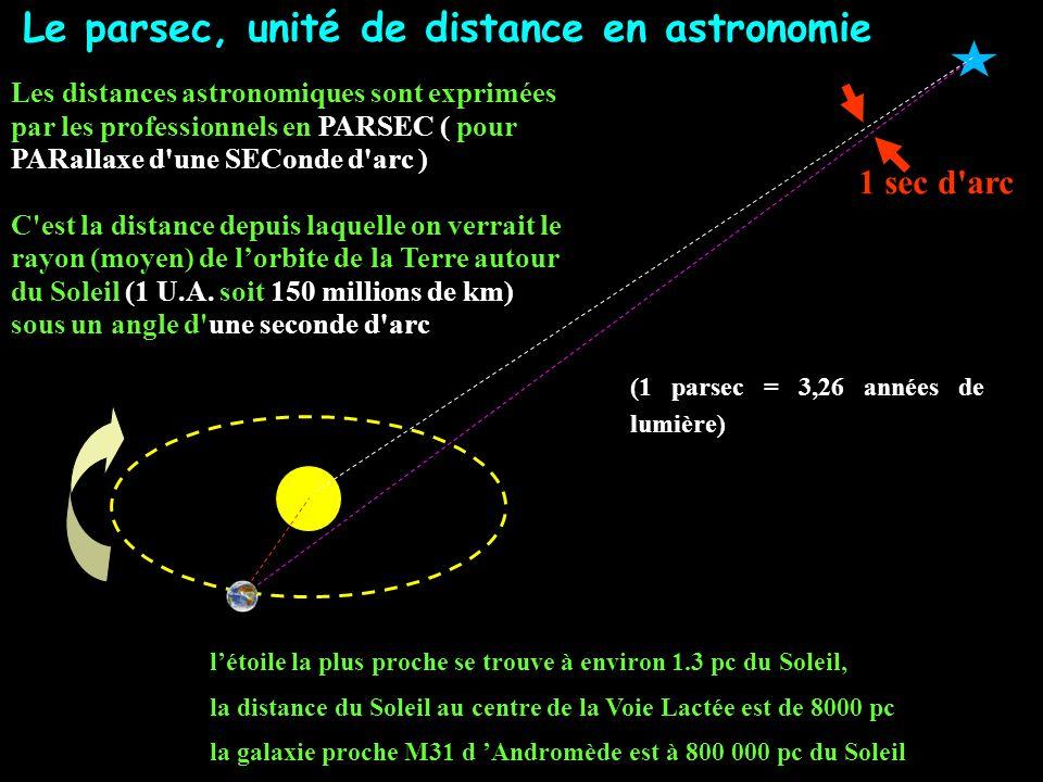 Le parsec, unité de distance en astronomie 1 sec d'arc Les distances astronomiques sont exprimées par les professionnels en PARSEC ( pour PARallaxe d'