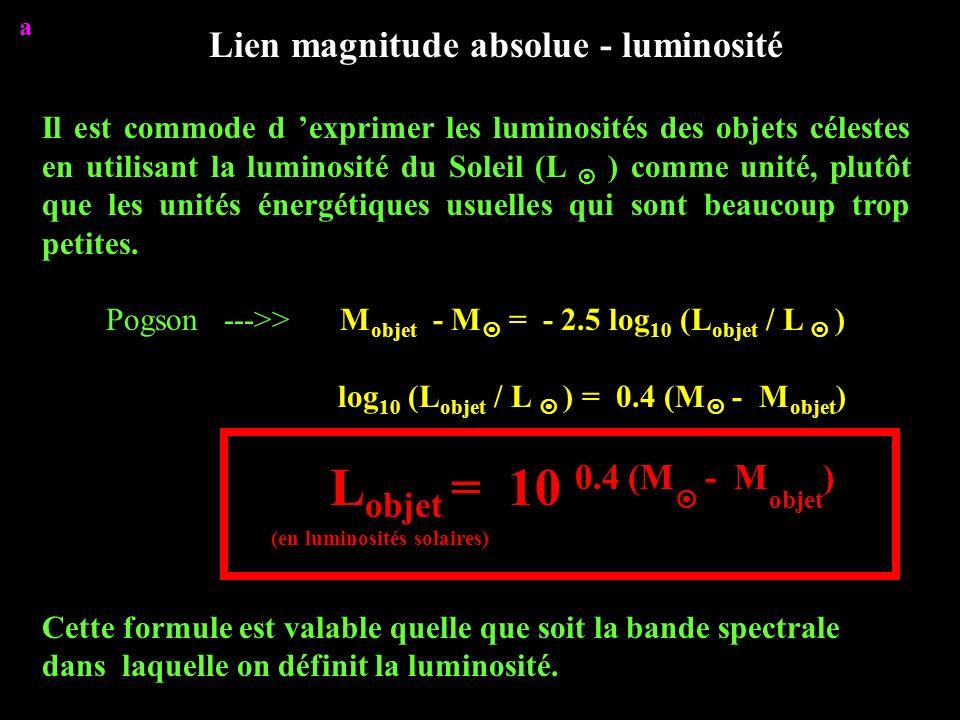 Lien magnitude absolue - luminosité Il est commode d exprimer les luminosités des objets célestes en utilisant la luminosité du Soleil (L ) comme unit