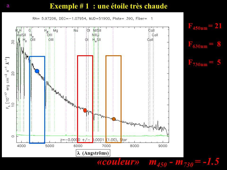 F 450nm = 8 F 630nm = 14 F 730nm = 15 «couleur» m 450 - m 730 = 0.57 Exemple # 2 : une étoile froide (Angströms) a